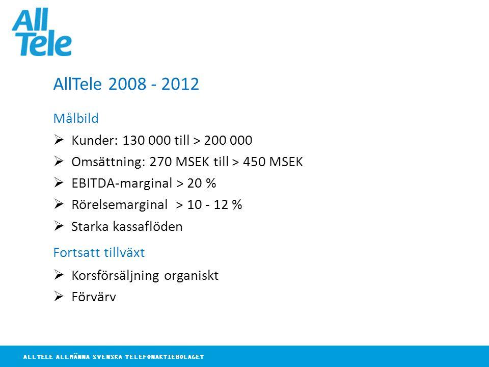 ALLTELE ALLMÄNNA SVENSKA TELEFONAKTIEBOLAGET AllTele 2008 - 2012 Målbild  Kunder: 130 000 till > 200 000  Omsättning: 270 MSEK till > 450 MSEK  EBITDA-marginal > 20 %  Rörelsemarginal > 10 - 12 %  Starka kassaflöden Fortsatt tillväxt  Korsförsäljning organiskt  Förvärv