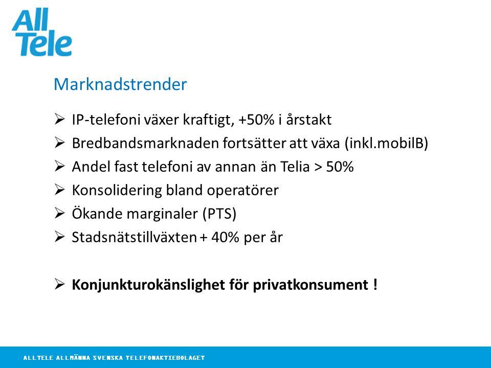 ALLTELE ALLMÄNNA SVENSKA TELEFONAKTIEBOLAGET Marknadstrender  IP-telefoni växer kraftigt, +50% i årstakt  Bredbandsmarknaden fortsätter att växa (inkl.mobilB)  Andel fast telefoni av annan än Telia > 50%  Konsolidering bland operatörer  Ökande marginaler (PTS)  Stadsnätstillväxten + 40% per år  Konjunkturokänslighet för privatkonsument !