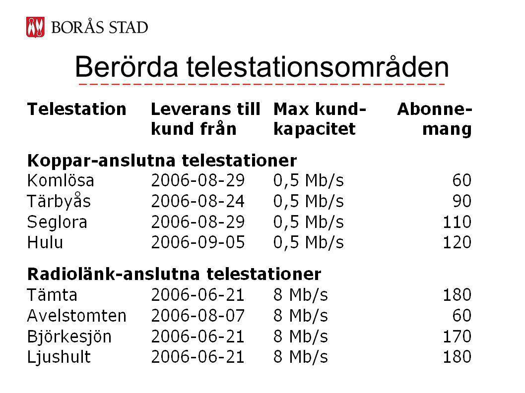 Dra fiber till telestationer – Säkrar driften av telestationen i kanske 5 år Dra fiber till mobilmaster för 4G – Mobilt bredband, många användningsområden, begränsade tjänster Dra fiber till fiberföreningar – Det framtidssäkra alternativet – Ger tillgång till bredband, TV etc Kombinationer möjliga Här kan vi lägga pengar