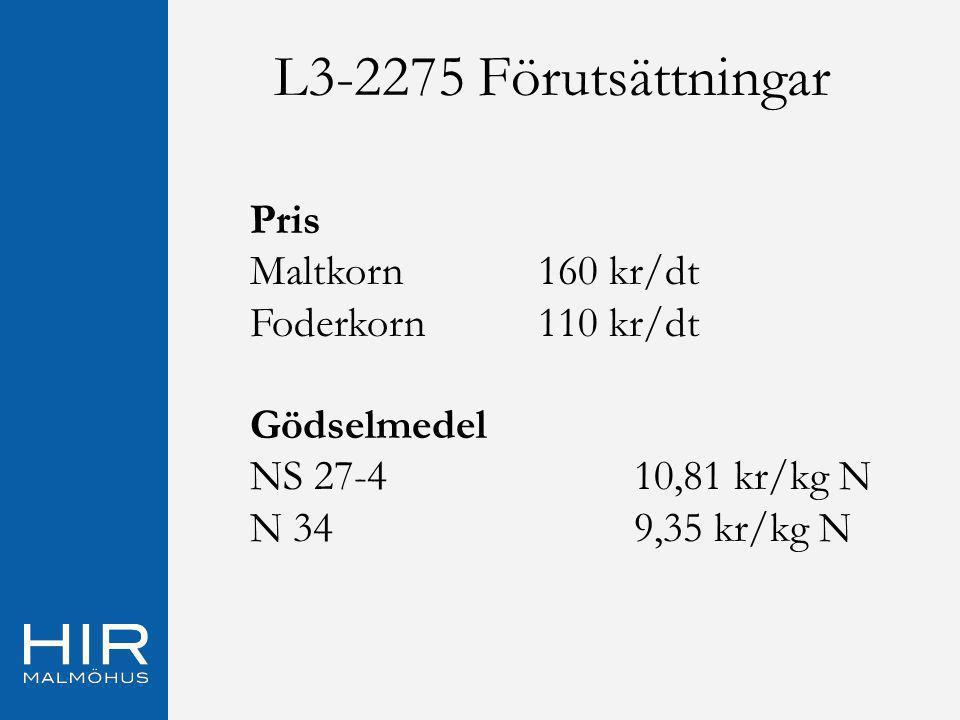 L3-2275 Förutsättningar Pris Maltkorn160 kr/dt Foderkorn110 kr/dt Gödselmedel NS 27-410,81 kr/kg N N 349,35 kr/kg N