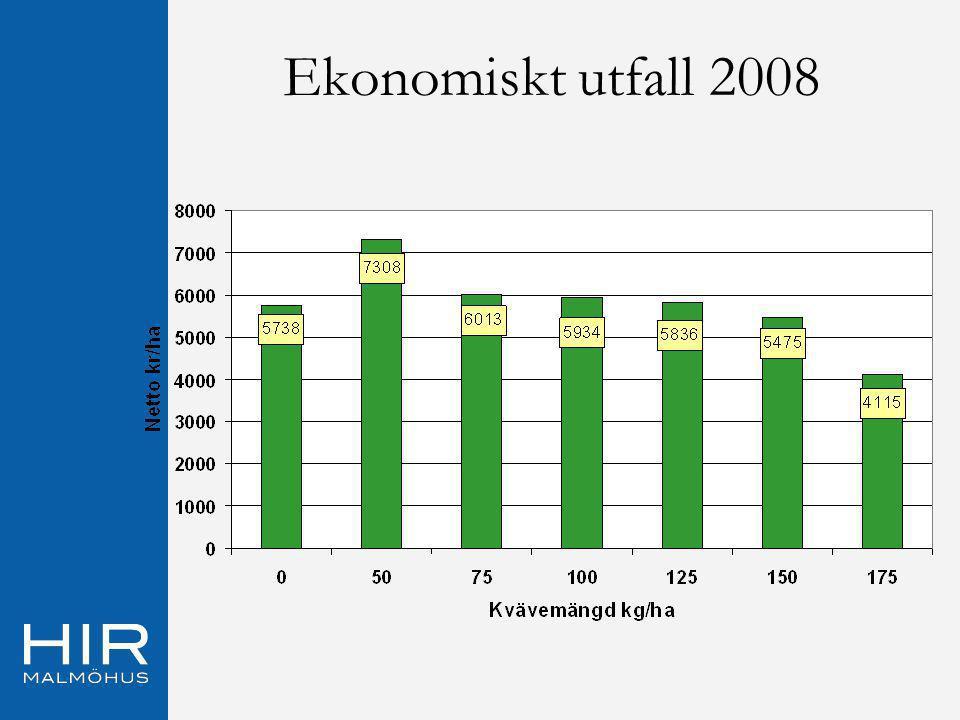Sammanfattning Höga proteinhalter och normala skördar i årets försök Ekonomiskt optimum 54 kg N/ha Ingen skillnad mellan val av gödselmedel eller tillförselsätt Ekonomiskt kväveoptimum 96 kg N/ha Mer sortspecifik gödsling