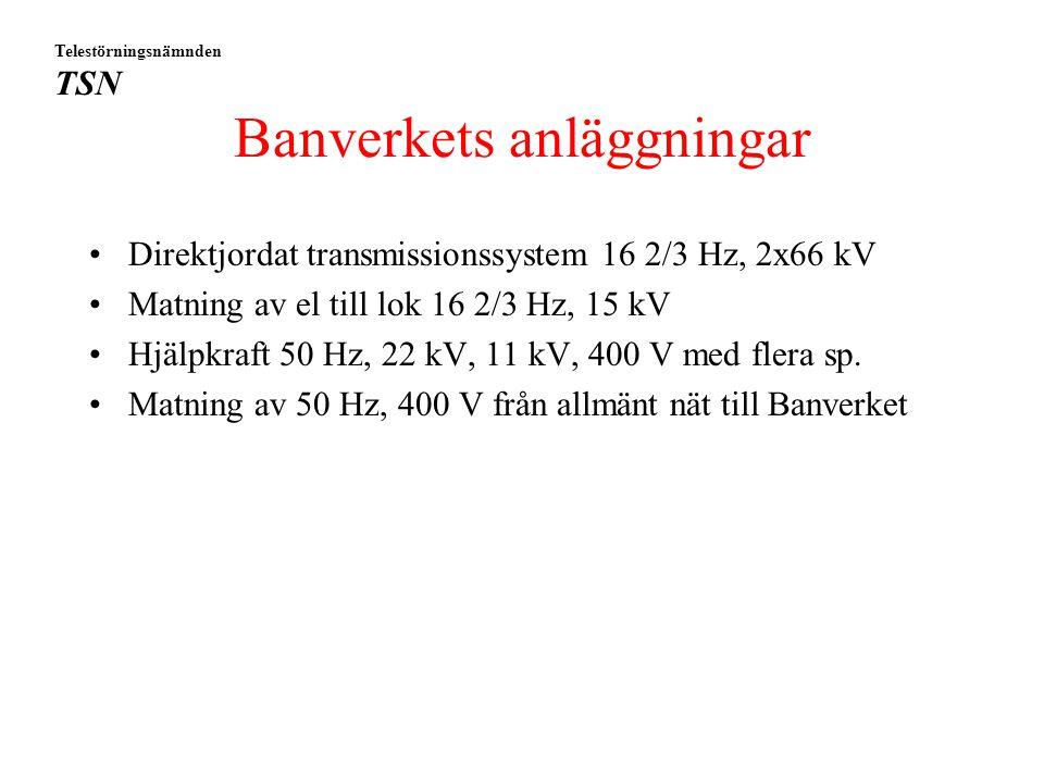 ELSÄK-FS 2008:1 Telestörningsnämnden TSN 8 § En högspänningsanläggning, som ingår i ett direktjordat system, ska vara utförd så att jordslutningar kop