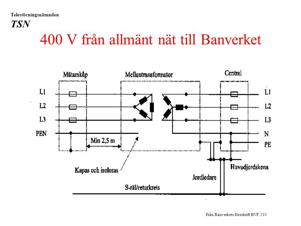 Banverkets anläggningar Direktjordat transmissionssystem 16 2/3 Hz, 2x66 kV Matning av el till lok 16 2/3 Hz, 15 kV Hjälpkraft 50 Hz, 22 kV, 11 kV, 40