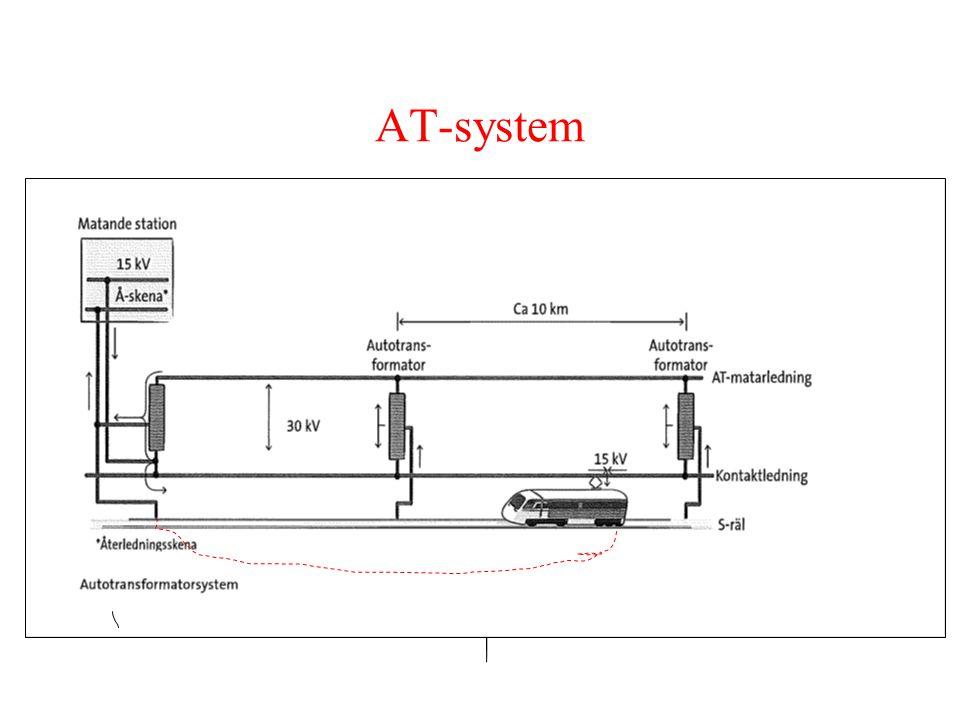 BT-system Från Banverkets föreskrift BVF 510 Telestörningsnämnden TSN