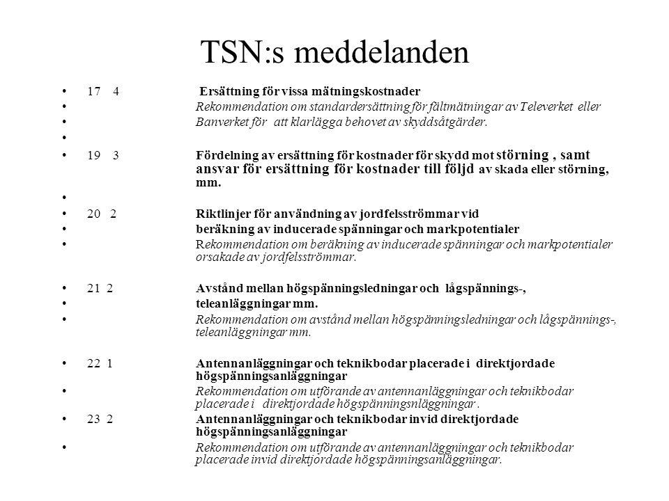 TSN:s meddelanden 11 4 Handläggningsregler i fråga om åtgärder mot ljudstörningar Rekommendation av rutiner för samråd, initierat från Televerket, då