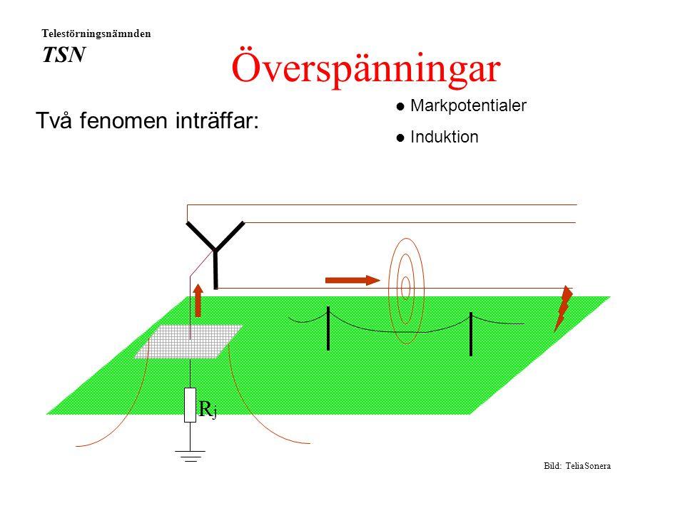 Felströmmar i Hedenlunda CT35, stadium 2002 Spänningsättande felström erhålls genom summering av alla ledningsbidrag. Fel på 400 kV: Ledning3I0SkärmSk