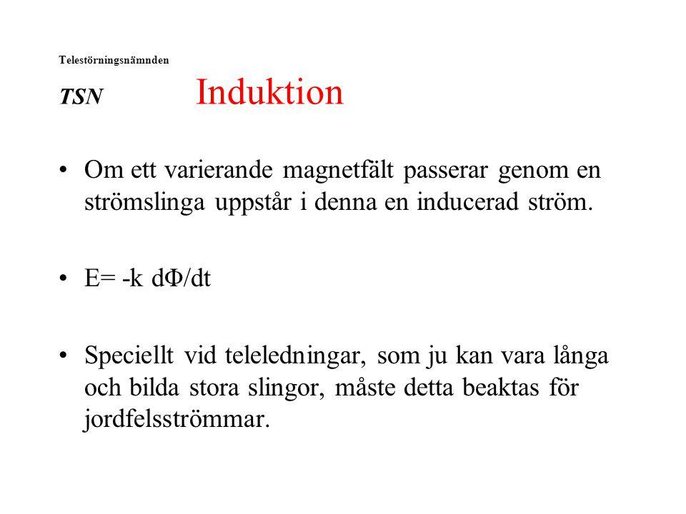 Telestörningsnämnden TSN Induktion Om ett varierande magnetfält passerar genom en strömslinga uppstår i denna en inducerad ström.
