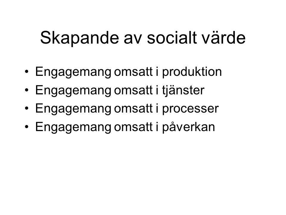 Skapande av socialt värde Engagemang omsatt i produktion Engagemang omsatt i tjänster Engagemang omsatt i processer Engagemang omsatt i påverkan