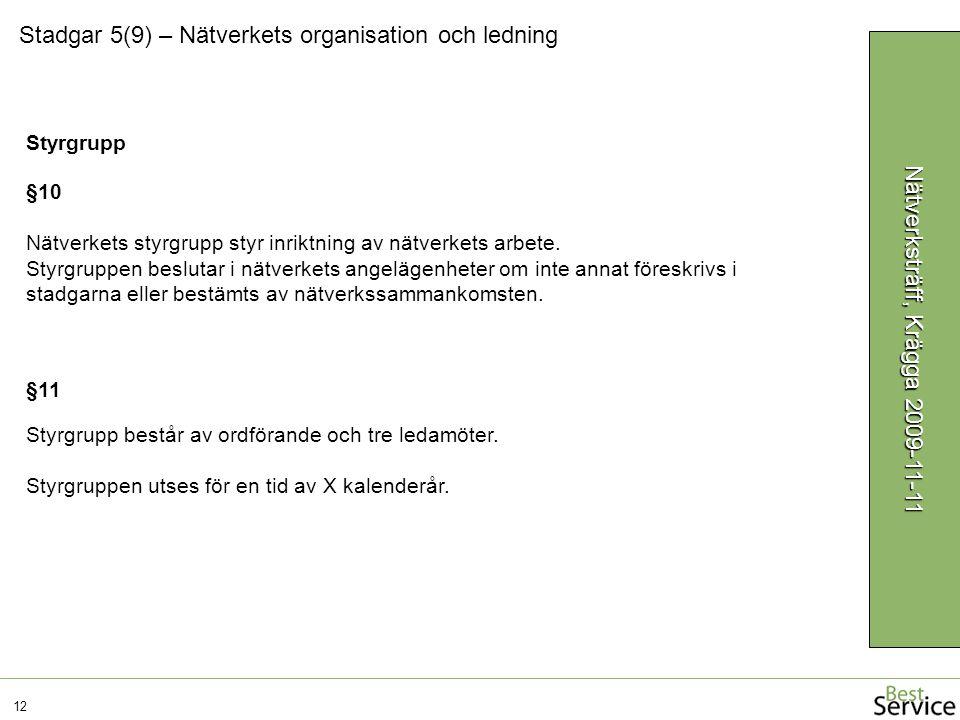 Stadgar 5(9) – Nätverkets organisation och ledning 12 Nätverksträff, Krägga 2009-11-11 §11 Styrgrupp består av ordförande och tre ledamöter. Styrgrupp