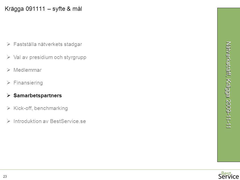Krägga 091111 – syfte & mål 23 Nätverksträff, Krägga 2009-11-11  Fastställa nätverkets stadgar  Val av presidium och styrgrupp  Medlemmar  Finansiering  Samarbetspartners  Kick-off, benchmarking  Introduktion av BestService.se