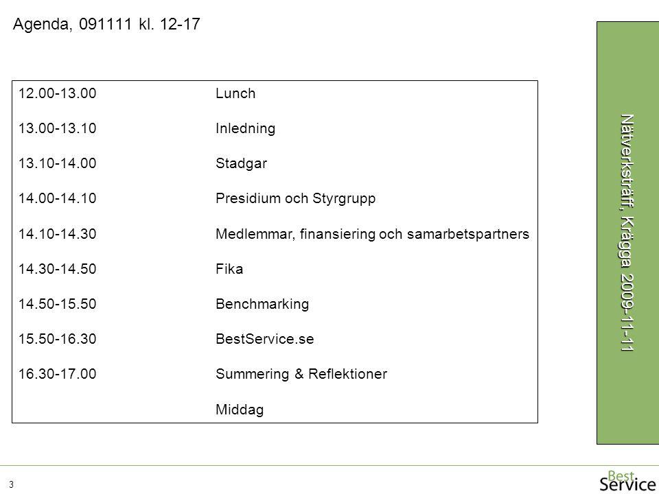 Agenda, 091111 kl. 12-17 3 Nätverksträff, Krägga 2009-11-11 12.00-13.00Lunch 13.00-13.10Inledning 13.10-14.00Stadgar 14.00-14.10Presidium och Styrgrup