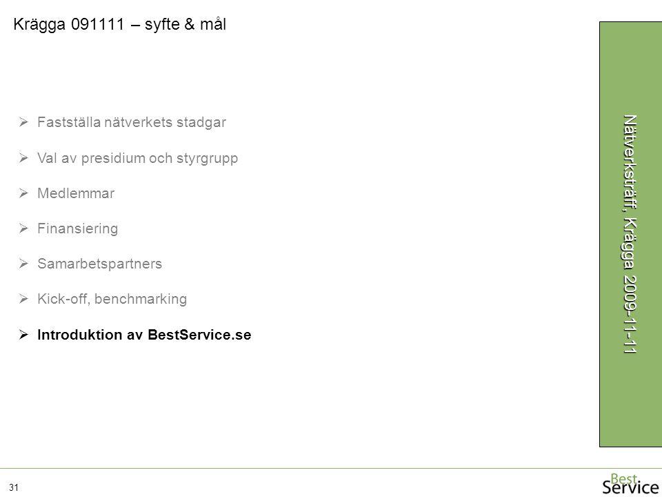 Krägga 091111 – syfte & mål 31 Nätverksträff, Krägga 2009-11-11  Fastställa nätverkets stadgar  Val av presidium och styrgrupp  Medlemmar  Finansiering  Samarbetspartners  Kick-off, benchmarking  Introduktion av BestService.se
