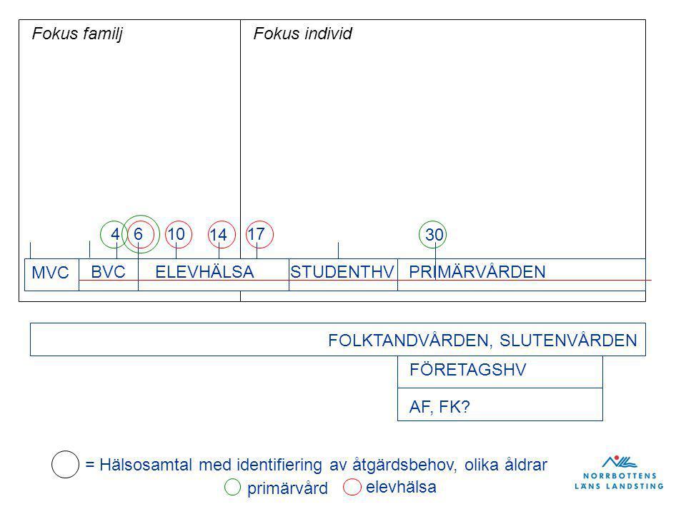 MVC BVC 46 ELEVHÄLSASTUDENTHV 10 14 17 30 FÖRETAGSHV AF, FK.