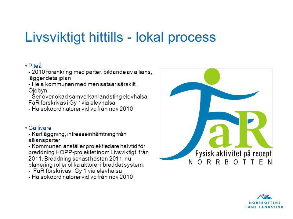 Livsviktigt hittills - lokal process Piteå - 2010 förankring med parter, bildande av allians, lägger detaljplan - Hela kommunen med men satsar särskilt i Öjebyn - Ser över ökad samverkan landsting elevhälsa, FaR förskrivas i Gy 1via elevhälsa - Hälsokoordinatorer vid vc från nov 2010 Gällivare - Kartläggning, intresseinhämtning från alliansparter - Kommunen anställer projektledare halvtid för breddning HOPP-projektet inom Livsviktigt, från 2011.