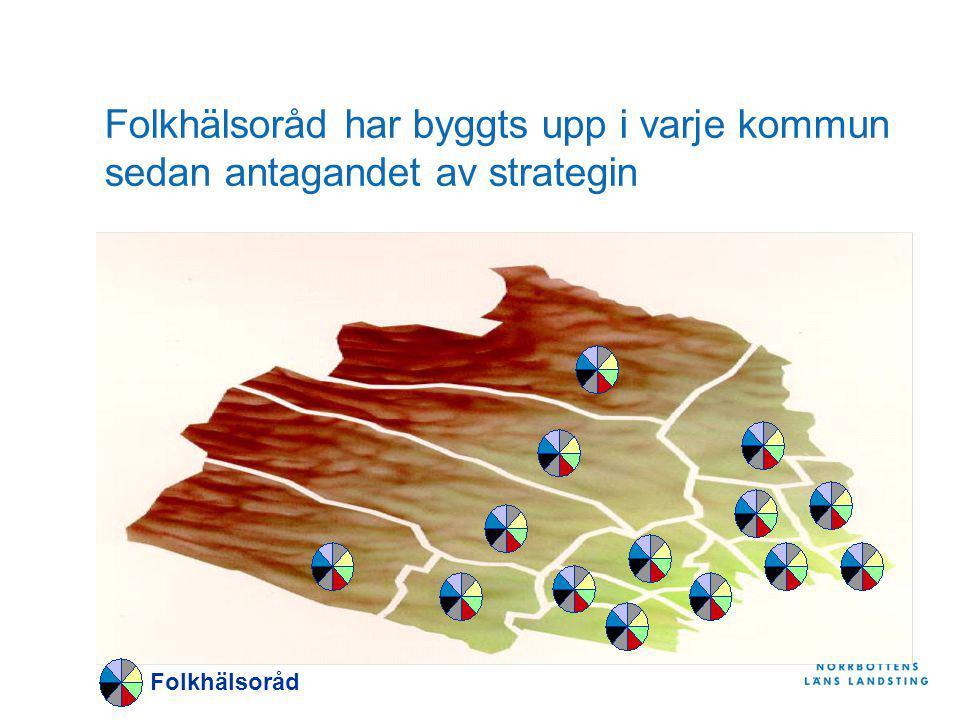 Folkhälsoråd har byggts upp i varje kommun sedan antagandet av strategin Folkhälsoråd