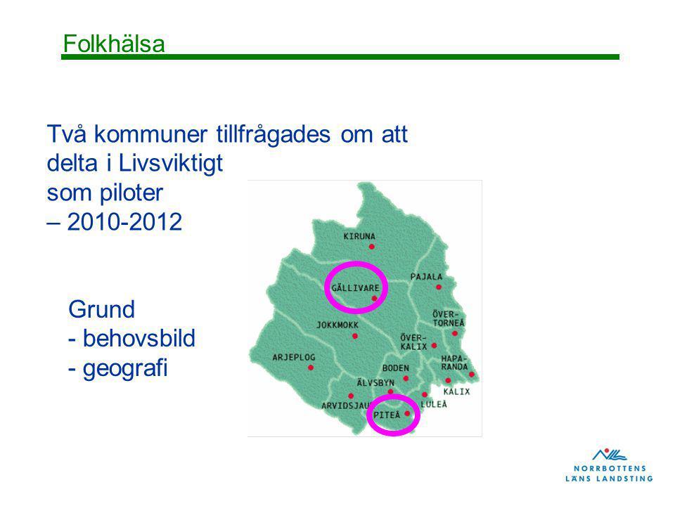 PROCESS, uppföljning och styrning 7 juni: Rapport 7 dec: Rapport Aug: Grindbeslut styrgrupp Jan: Grindbeslut styrgrupp Dec: Lärandesem, 2012= spridningssem