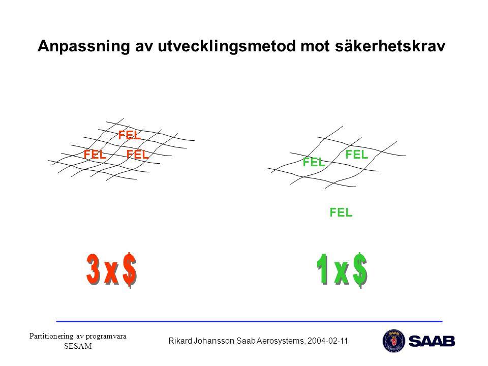 Partitionering av programvara SESAM Rikard Johansson Saab Aerosystems, 2004-02-11 Anpassning av utvecklingsmetod mot säkerhetskrav FEL