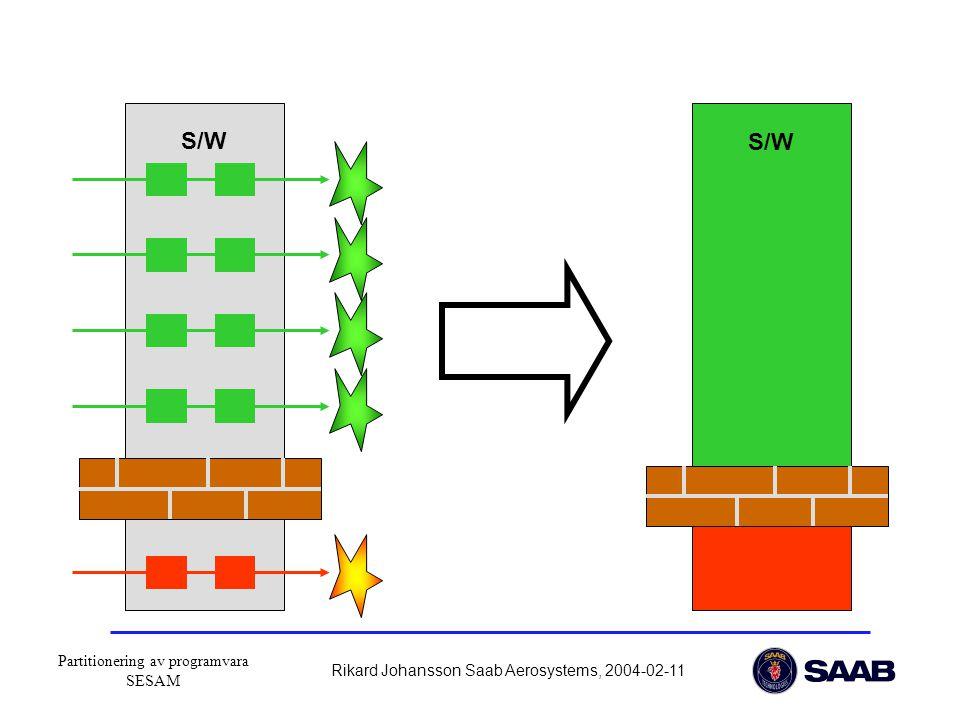 Partitionering av programvara SESAM Rikard Johansson Saab Aerosystems, 2004-02-11 S/W