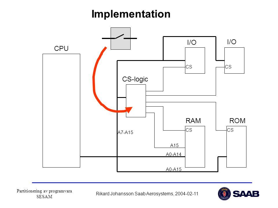 Partitionering av programvara SESAM Rikard Johansson Saab Aerosystems, 2004-02-11 Implementation A0-A14 CPU CS-logic A7-A15 ROMRAM A0-A15 I/O A15 CS