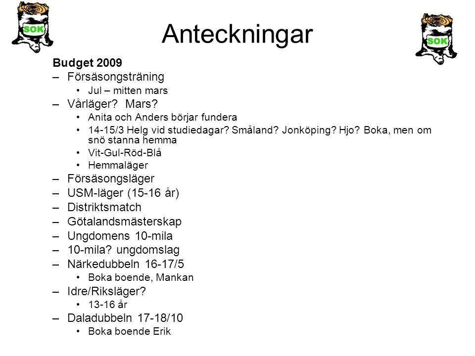 Anteckningar Budget 2009 –Försäsongsträning Jul – mitten mars –Vårläger? Mars? Anita och Anders börjar fundera 14-15/3 Helg vid studiedagar? Småland?