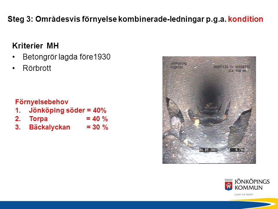 Steg 3: Områdesvis förnyelse kombinerade-ledningar p.g.a. kondition Kriterier MH Betongrör lagda före1930 Rörbrott Förnyelsebehov 1.Jönköping söder =