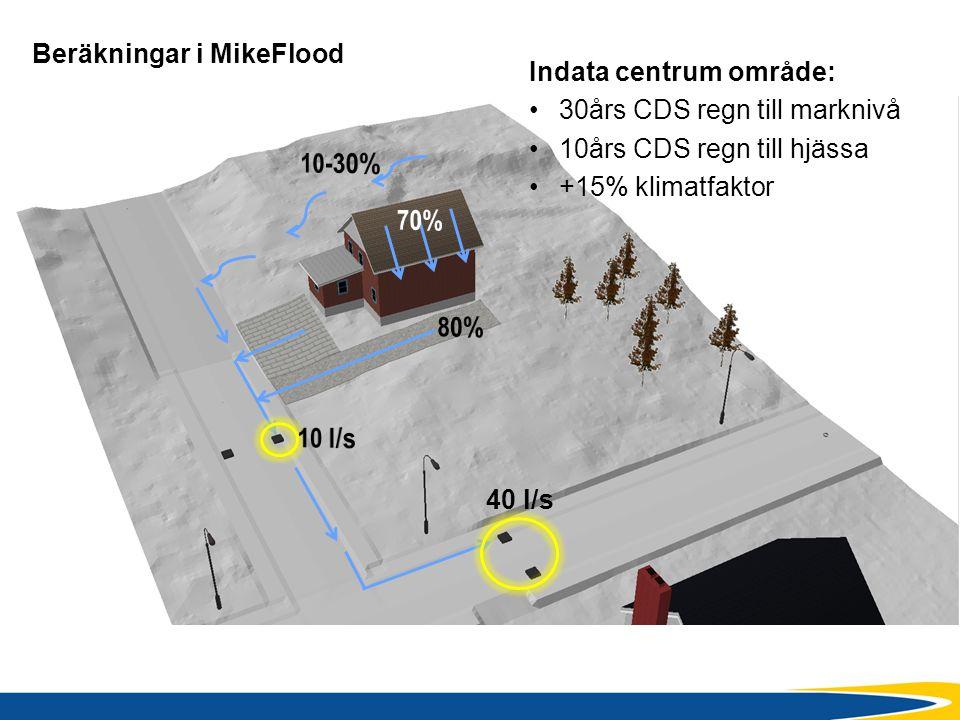 Beräkningar i MikeFlood 40 l/s Indata centrum område: 30års CDS regn till marknivå 10års CDS regn till hjässa +15% klimatfaktor