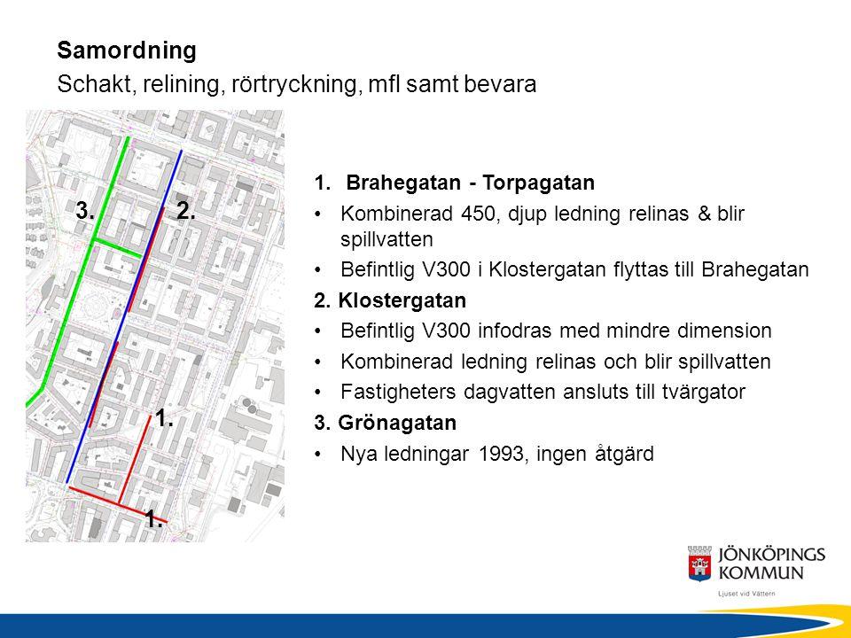 Samordning Schakt, relining, rörtryckning, mfl samt bevara 1. 2.3. 1.Brahegatan - Torpagatan Kombinerad 450, djup ledning relinas & blir spillvatten B