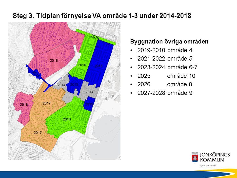 Steg 3. Tidplan förnyelse VA område 1-3 under 2014-2018 Byggnation övriga områden 2019-2010 område 4 2021-2022 område 5 2023-2024 område 6-7 2025 områ