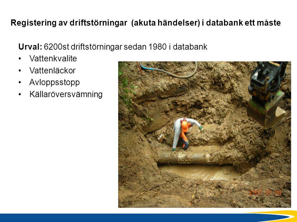 Registering av driftstörningar (akuta händelser) i databank ett måste Urval: 6200st driftstörningar sedan 1980 i databank Vattenkvalite Vattenläckor A