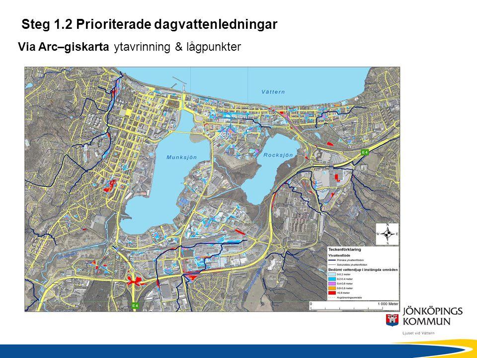 Steg 1.2 Prioriterade dagvattenledningar Via Arc–giskarta ytavrinning & lågpunkter