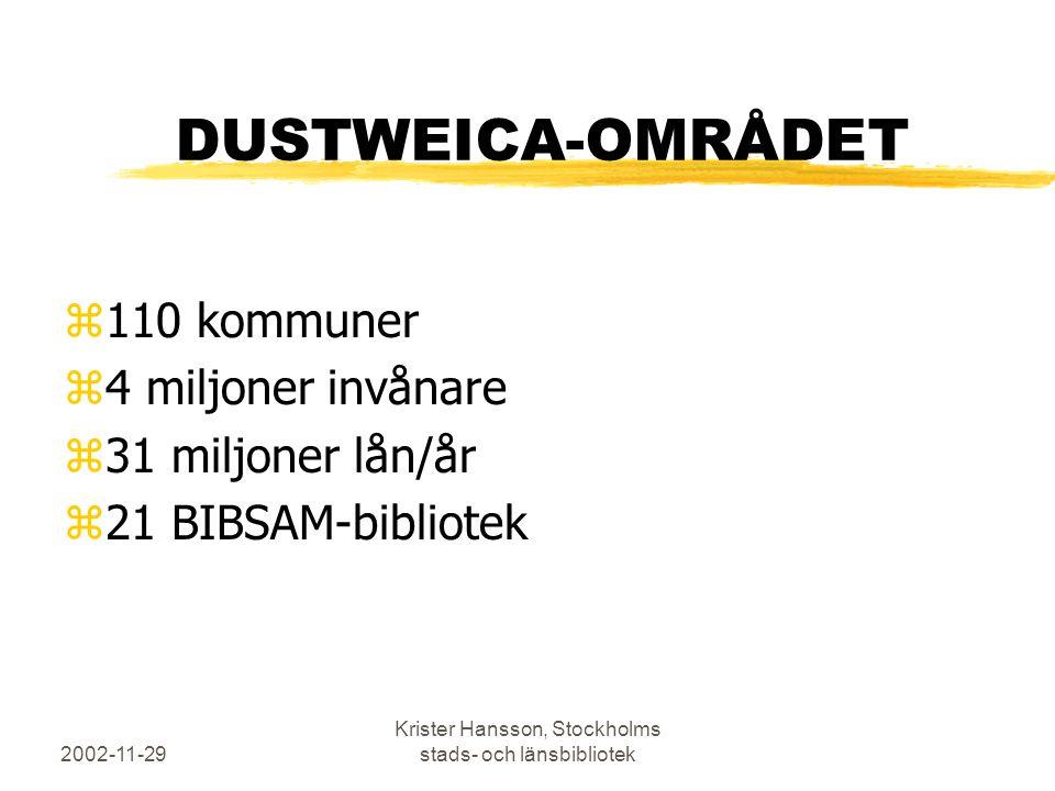 2002-11-29 Krister Hansson, Stockholms stads- och länsbibliotek DUSTWEICA-OMRÅDET z110 kommuner z4 miljoner invånare z31 miljoner lån/år z21 BIBSAM-bi