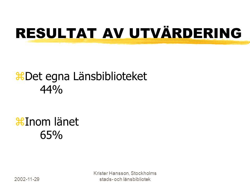 2002-11-29 Krister Hansson, Stockholms stads- och länsbibliotek RESULTAT AV UTVÄRDERING zDet egna Länsbiblioteket 44% zInom länet 65%