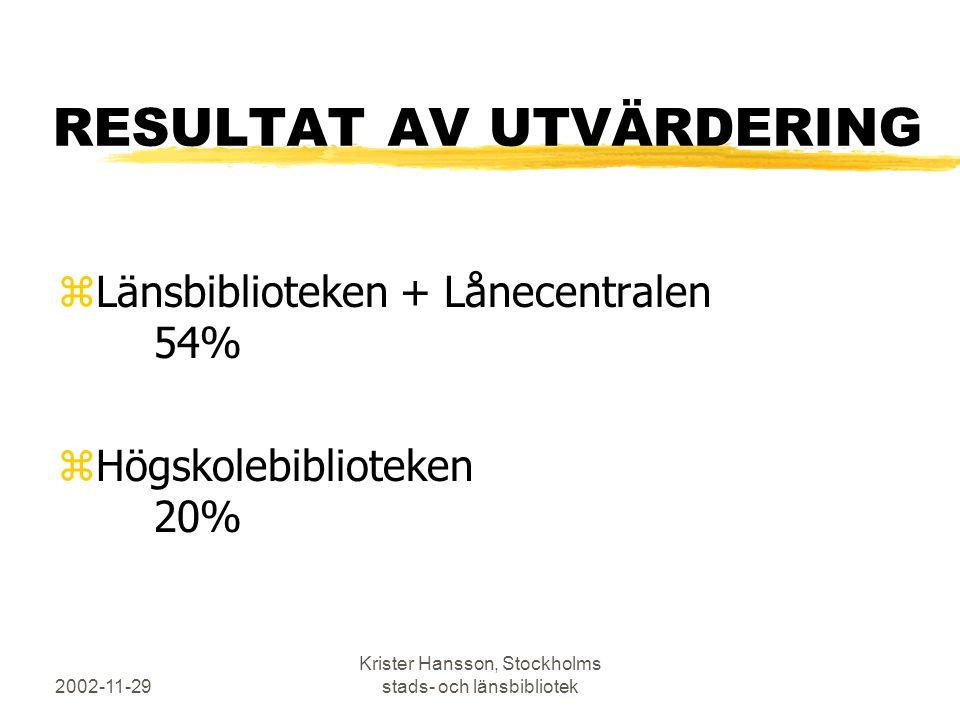 2002-11-29 Krister Hansson, Stockholms stads- och länsbibliotek RESULTAT AV UTVÄRDERING zLänsbiblioteken + Lånecentralen 54% zHögskolebiblioteken 20%