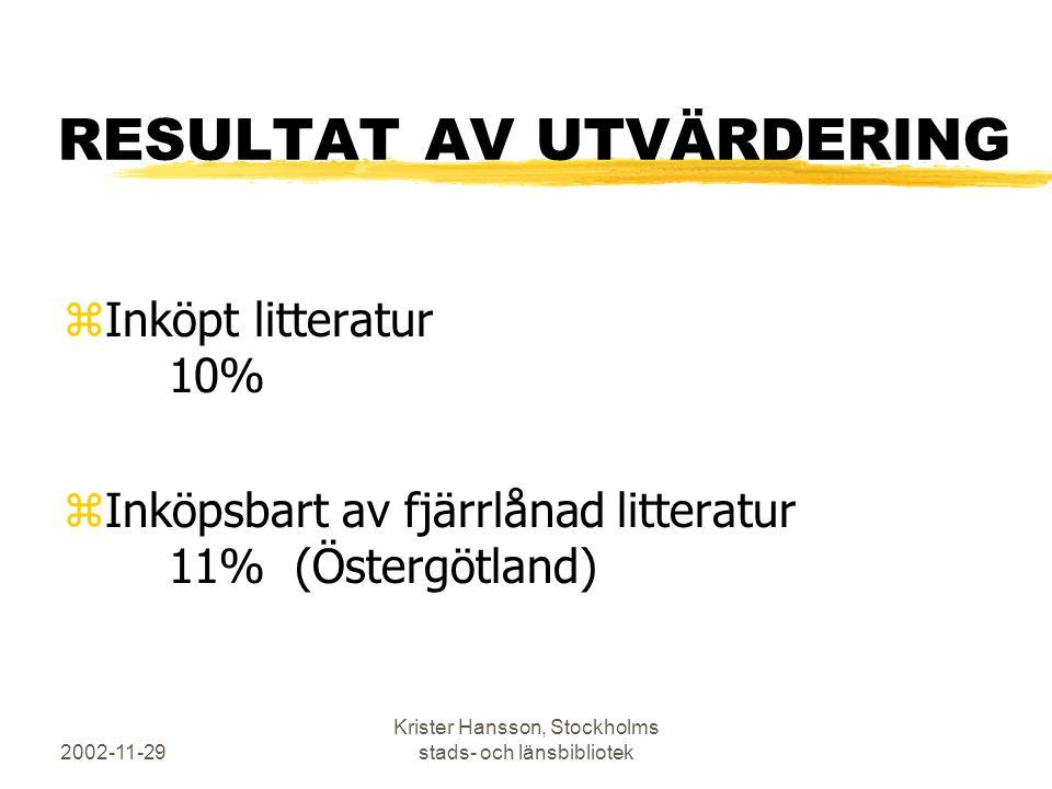 2002-11-29 Krister Hansson, Stockholms stads- och länsbibliotek RESULTAT AV UTVÄRDERING zInköpt litteratur 10% zInköpsbart av fjärrlånad litteratur 11% (Östergötland)