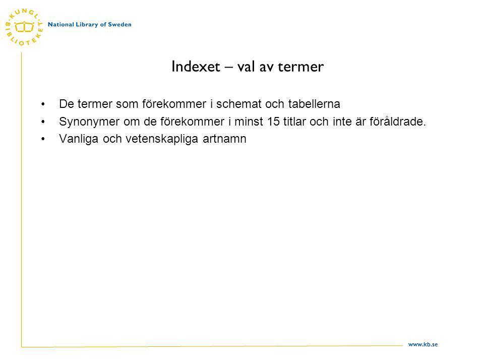 www.kb.se Indexet – val av termer De termer som förekommer i schemat och tabellerna Synonymer om de förekommer i minst 15 titlar och inte är föråldrade.