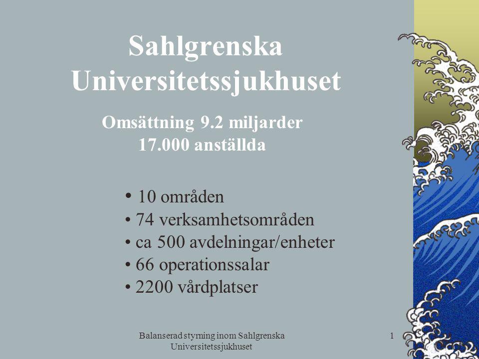 Balanserad styrning inom Sahlgrenska Universitetssjukhuset 1 Sahlgrenska Universitetssjukhuset 10 områden 74 verksamhetsområden ca 500 avdelningar/enh