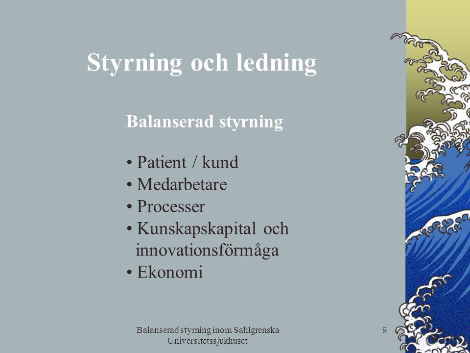 Balanserad styrning inom Sahlgrenska Universitetssjukhuset 9 Styrning och ledning Balanserad styrning Patient / kund Medarbetare Processer Kunskapskap