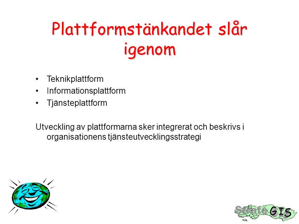 Plattformstänkandet slår igenom Teknikplattform Informationsplattform Tjänsteplattform Utveckling av plattformarna sker integrerat och beskrivs i orga