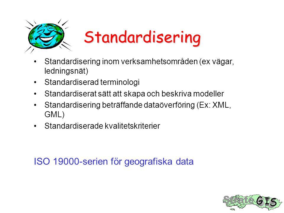 Standardisering Standardisering inom verksamhetsområden (ex vägar, ledningsnät) Standardiserad terminologi Standardiserat sätt att skapa och beskriva modeller Standardisering beträffande dataöverföring (Ex: XML, GML) Standardiserade kvalitetskriterier ISO 19000-serien för geografiska data