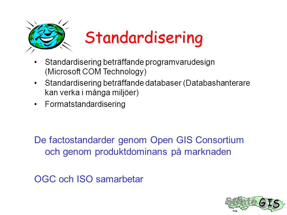Standardisering Standardisering beträffande programvarudesign (Microsoft COM Technology) Standardisering beträffande databaser (Databashanterare kan verka i många miljöer) Formatstandardisering De factostandarder genom Open GIS Consortium och genom produktdominans på marknaden OGC och ISO samarbetar