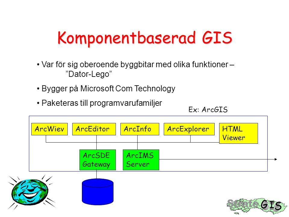 Komponentbaserad GIS Var för sig oberoende byggbitar med olika funktioner – Dator-Lego Bygger på Microsoft Com Technology Paketeras till programvarufamiljer ArcWievArcEditorArcInfoArcExplorerHTML Viewer ArcSDE Gateway ArcIMS Server Ex: ArcGIS