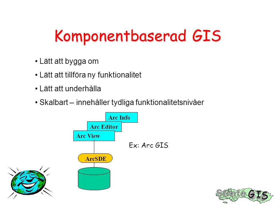 Komponentbaserad GIS Lätt att bygga om Lätt att tillföra ny funktionalitet Lätt att underhålla Skalbart – innehåller tydliga funktionalitetsnivåer Arc