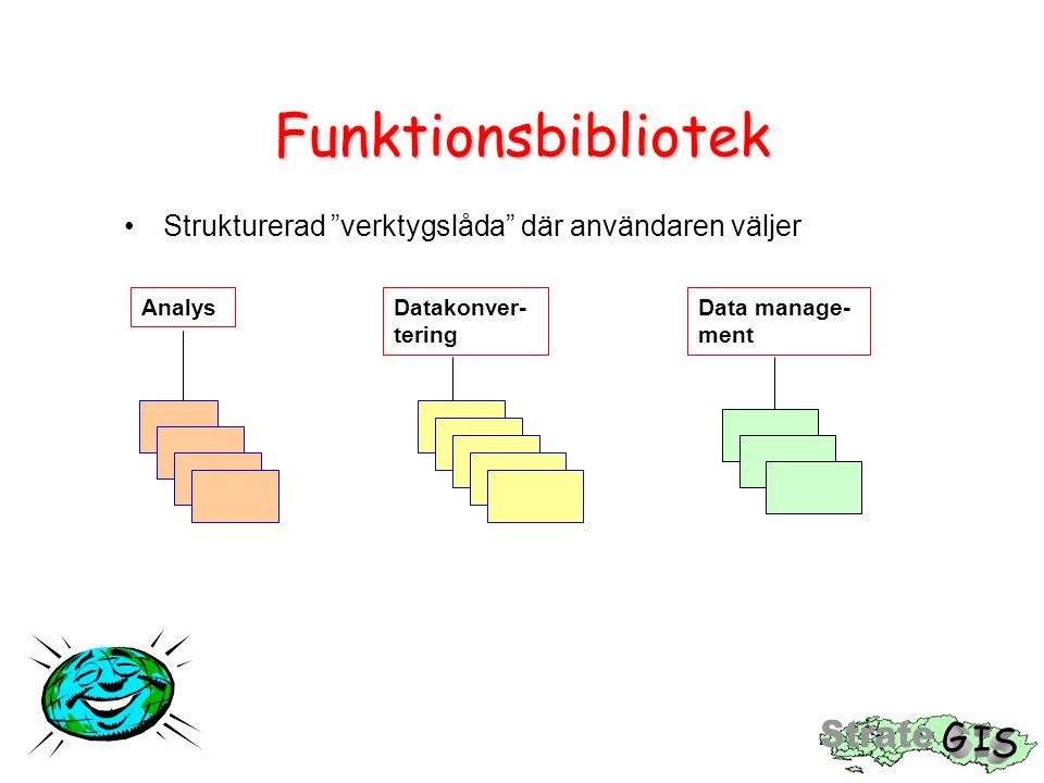 """Funktionsbibliotek Strukturerad """"verktygslåda"""" där användaren väljer AnalysDatakonver- tering Data manage- ment"""