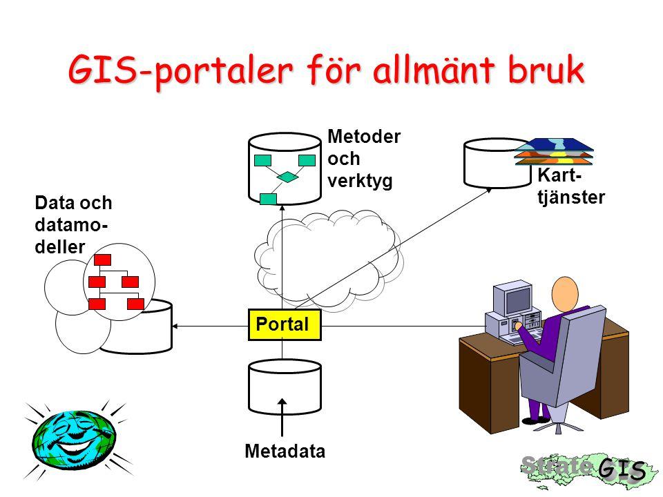 GIS-portaler för allmänt bruk Portal Data och datamo- deller Metoder och verktyg Kart- tjänster Metadata