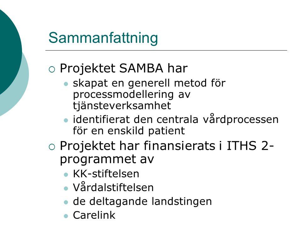Sammanfattning  Projektet SAMBA har skapat en generell metod för processmodellering av tjänsteverksamhet identifierat den centrala vårdprocessen för