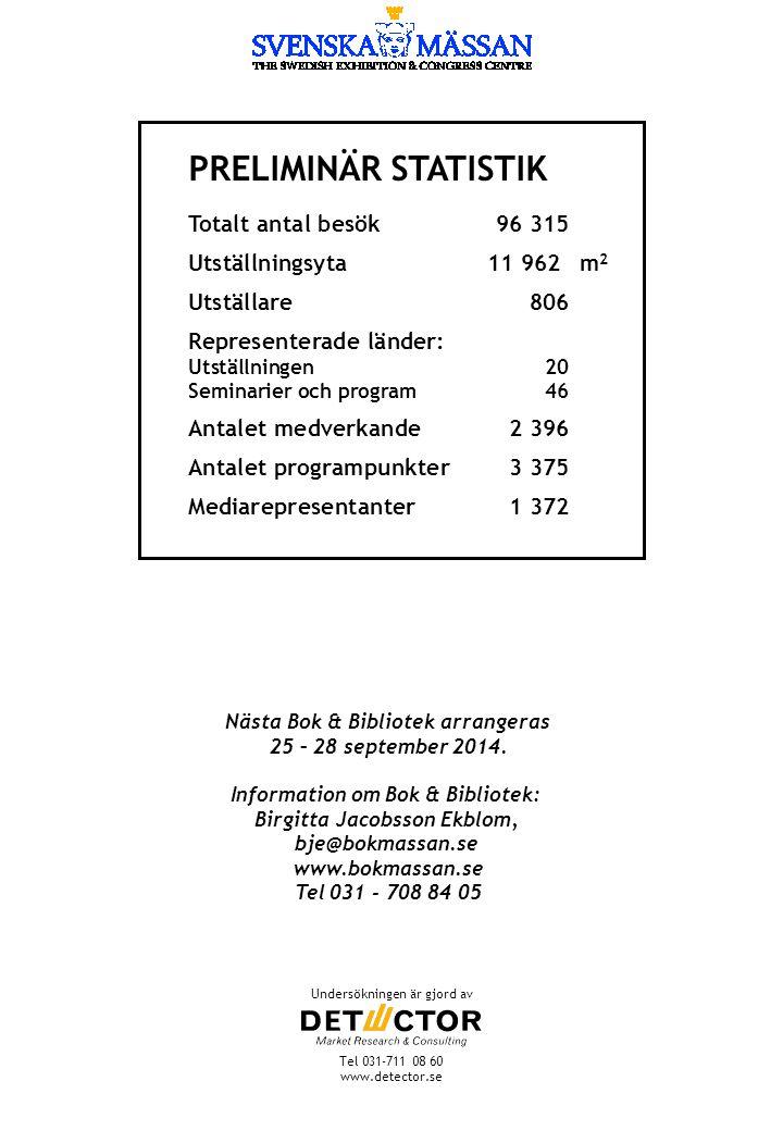 PRELIMINÄR STATISTIK Totalt antal besök96 315 Utställningsyta11 962 m 2 Utställare806 Representerade länder: Utställningen20 Seminarier och program46