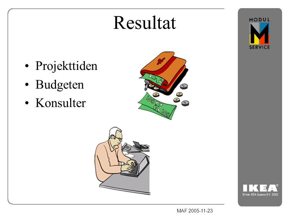 MAF 2005-11-23 Resultat Projekttiden Budgeten Konsulter