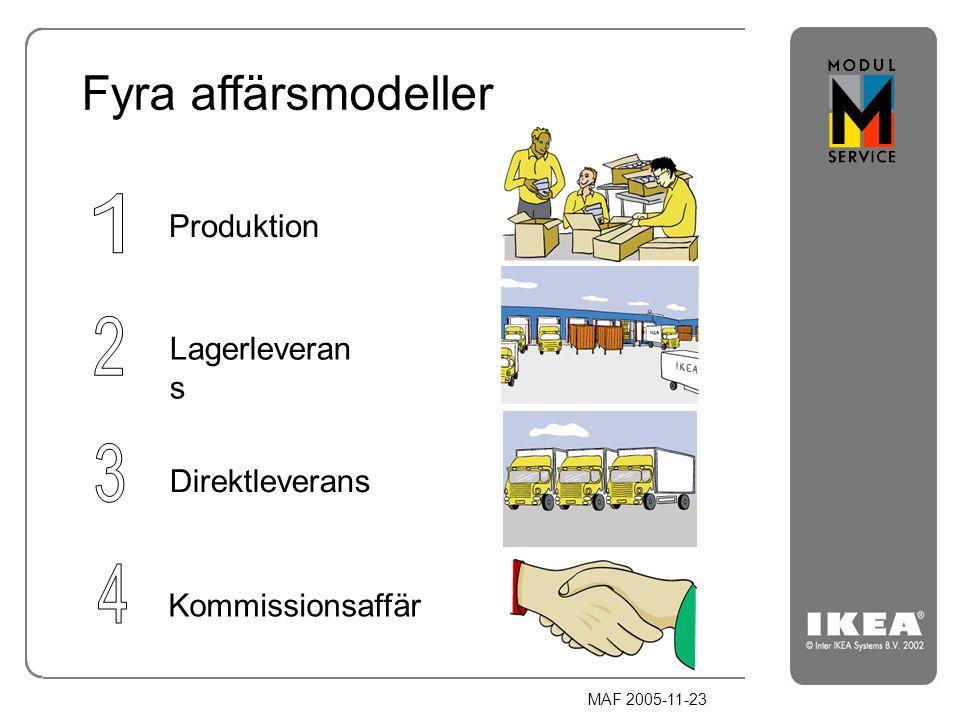 Fyra affärsmodeller Lagerleveran s Direktleverans Kommissionsaffär Produktion