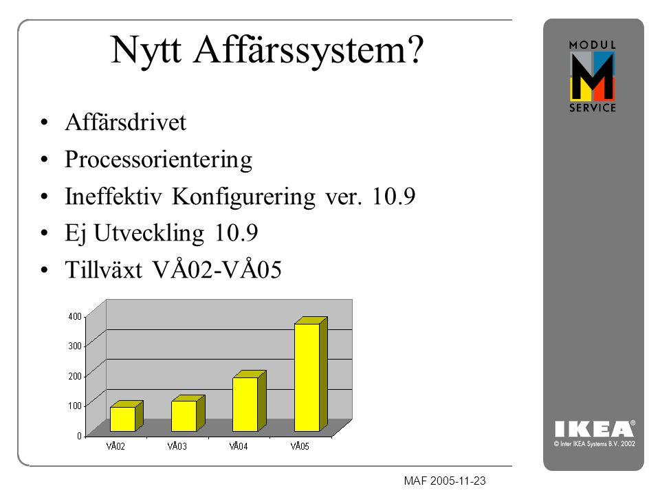 MAF 2005-11-23 Nytt Affärssystem? Affärsdrivet Processorientering Ineffektiv Konfigurering ver. 10.9 Ej Utveckling 10.9 Tillväxt VÅ02-VÅ05