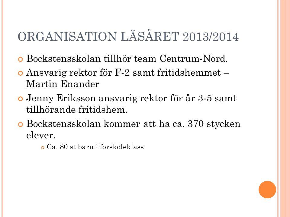 ORGANISATION LÄSÅRET 2013/2014 Bockstensskolan tillhör team Centrum-Nord. Ansvarig rektor för F-2 samt fritidshemmet – Martin Enander Jenny Eriksson a